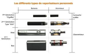 les-differents-types-de-e-cig-020