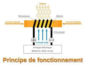 principe-de-fonctionnement